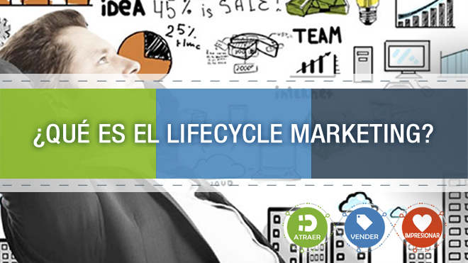 ¿Qué es el Lifecycle Marketing?